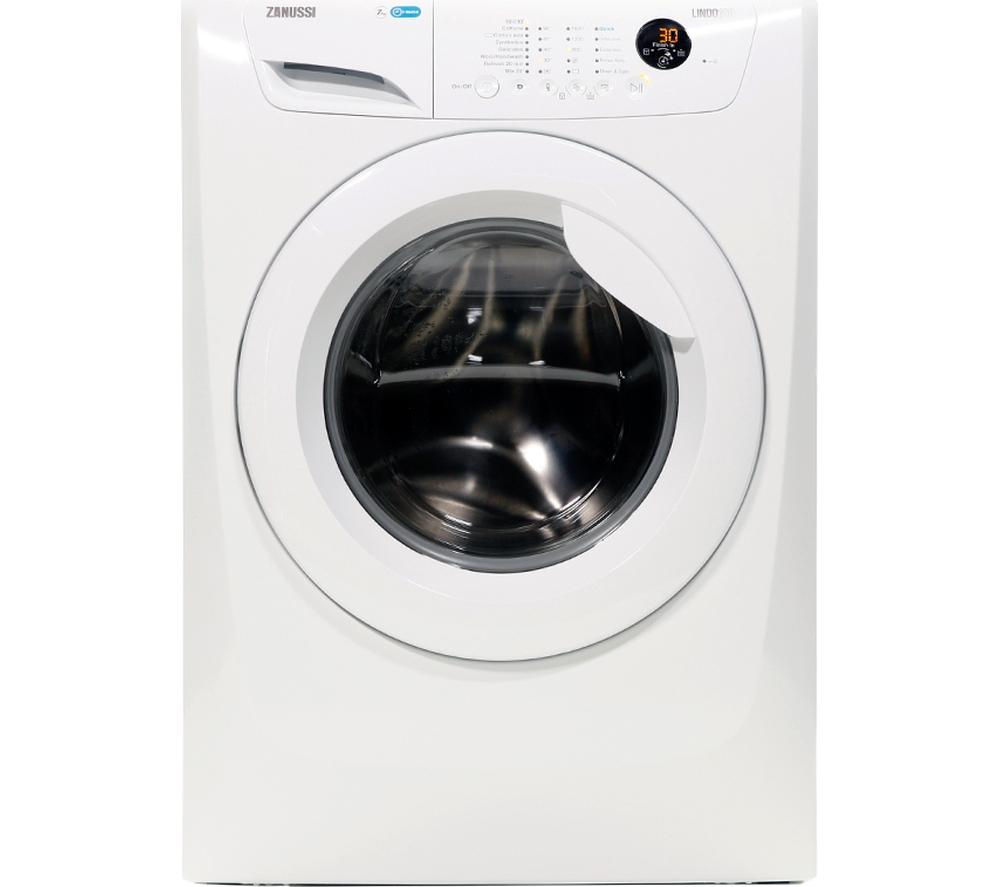 washing machine spin speed guide